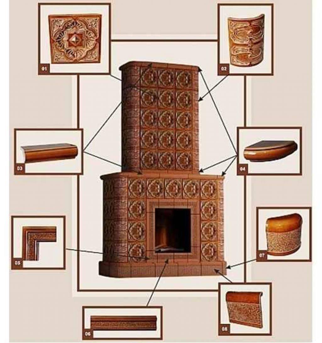 Керамическая плитка для печи: виды, как выбрать, производители