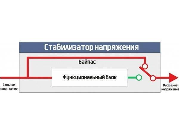 Стабилизаторы напряжения - разновидности – самэлектрик.ру