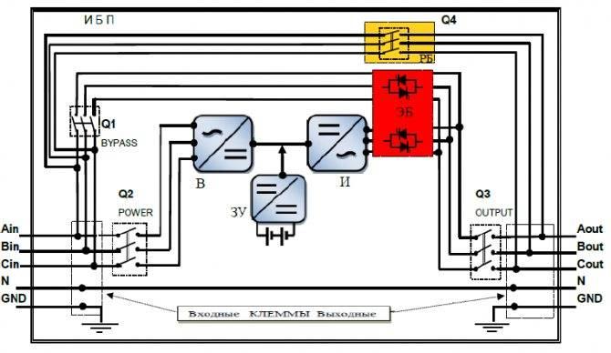 Что такое байпас в стабилизаторе напряжения: схема подключения и разновидности
