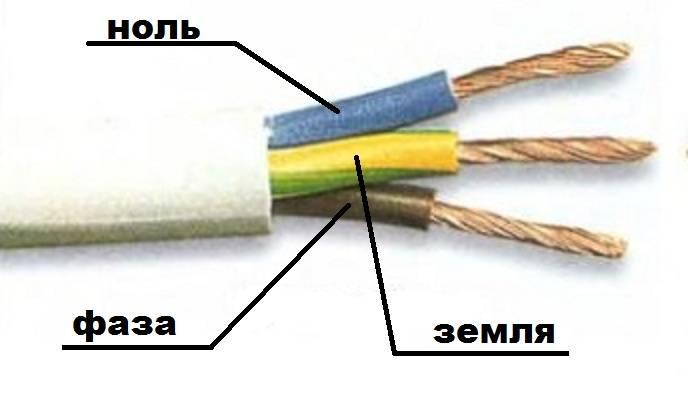 Цвет провода заземления, его сечение. определение