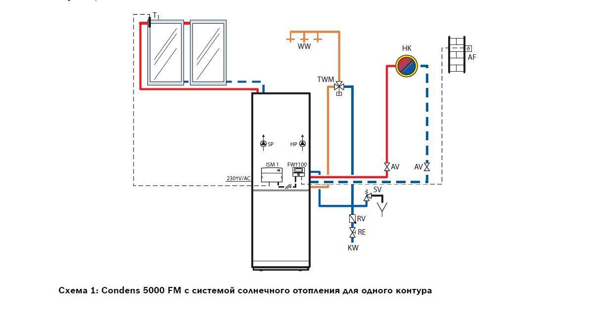 Дизельный котел отопления для частного дома: монтаж, настройка