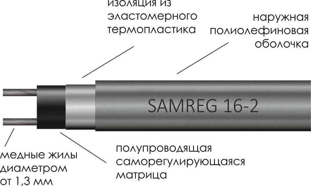 Как рассчитать длину кабеля для обогрева трубы