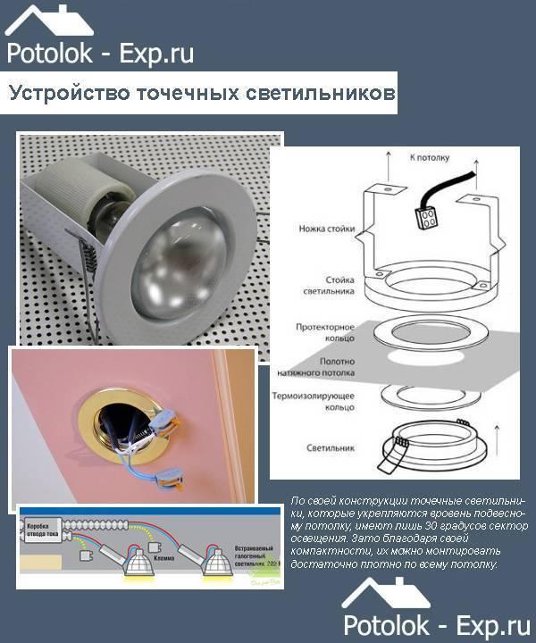 Уличный консольный светодиодный светильник: виды, критерии выбора, нормы и требования