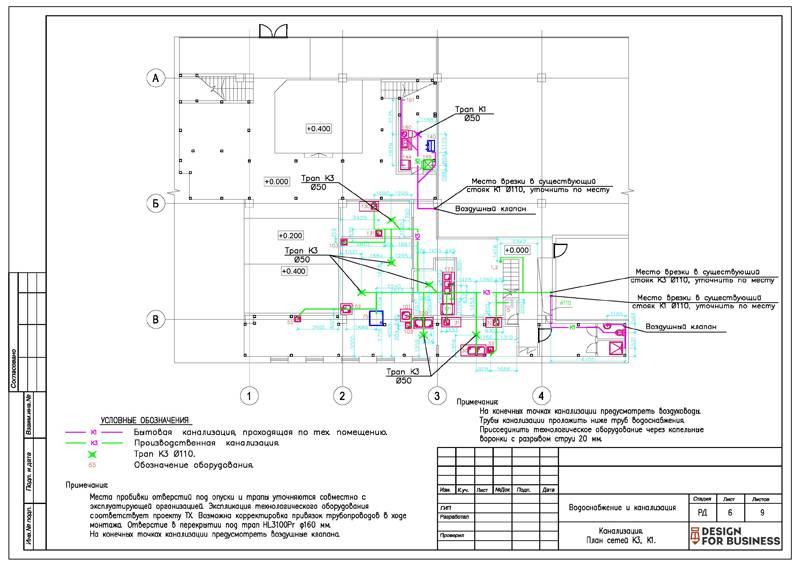 Гост 21.601—79. система проектной документации водопровод и канализация. справочник строителя по гостам.