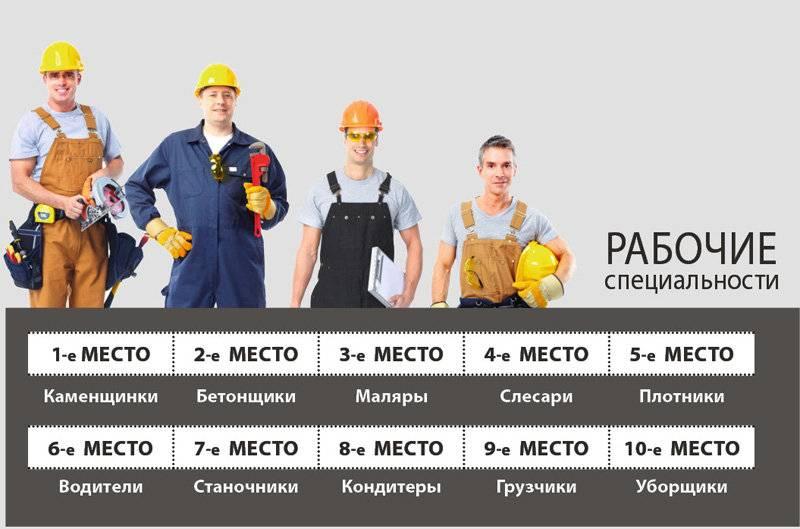 10 самых высокооплачиваемых профессий в россии — рейтинг 2020