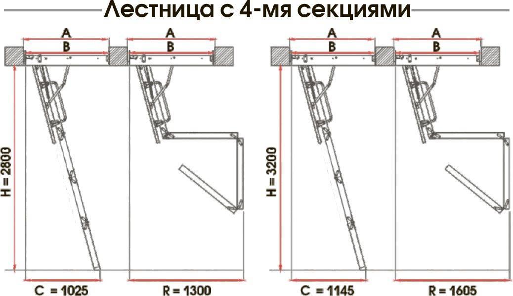 3d расчет лестницы с поворотом 90 градусов - онлайн калькулятор | perpendicular.pro