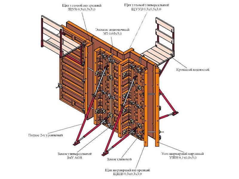 Разновидности опалубки для строительства монолитных колонн