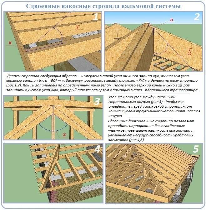 Стропильная система шатровой крыши: расчет, конструкция, монтаж