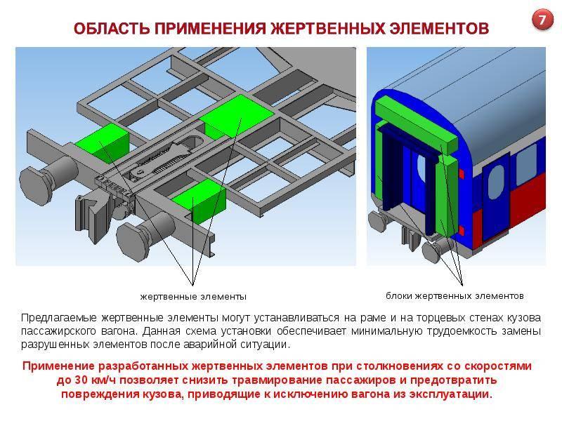 Система вентиляции на электровозах. система вентиляции и отопления на электропоездах. — wikirail