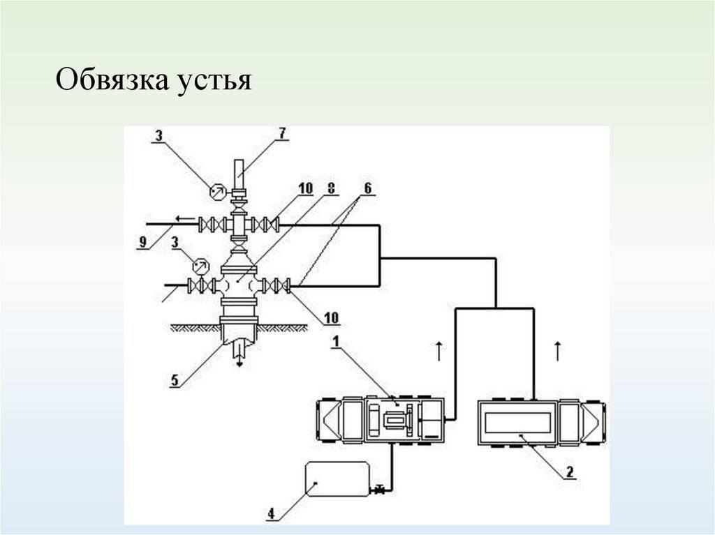 Обвязка скважины на воду с накопительным баком схема - отопление