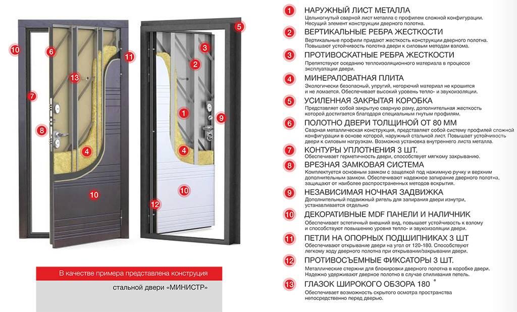 Как починить замок на входной железной двери? ремонт и замена металлической дверной врезной конструкции