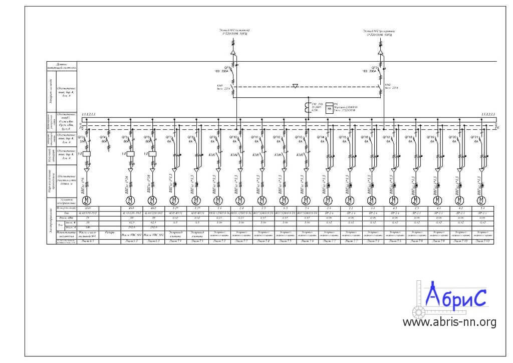 Однолинейная схема электроснабжения цеха предприятия