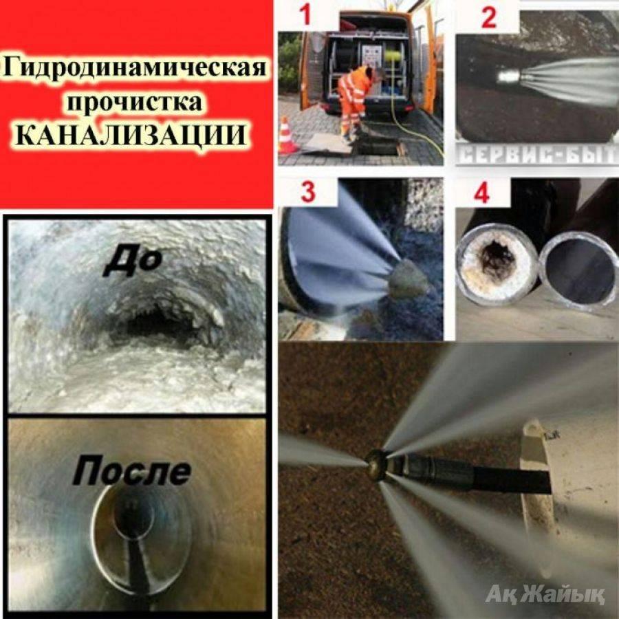 Прочистка канализации (трубопроводов) гидродинамическим способом