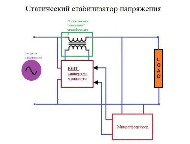 Что такое и какую роль выполняет байпас в электрической цепи