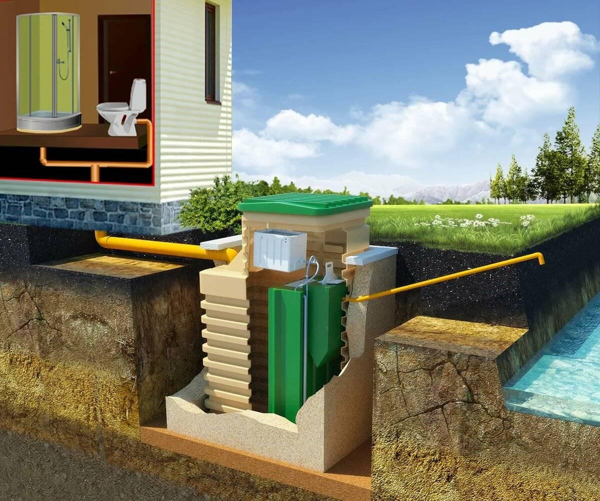 Виды сооружений локальной канализации