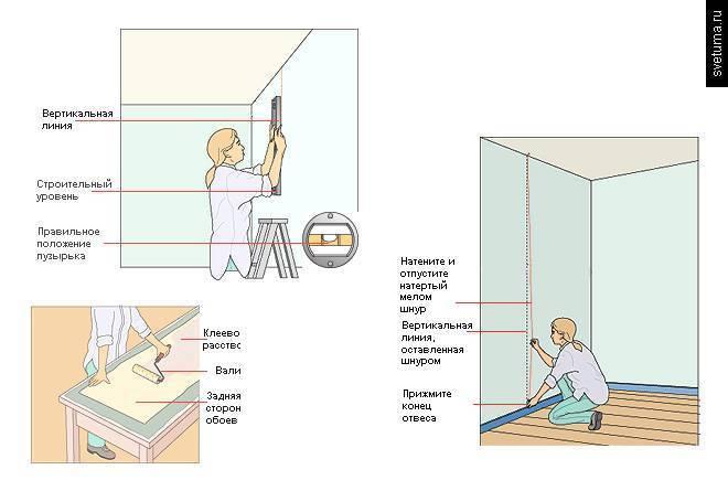 Как клеить фотообои на стену: материалы, основные этапы + видео-урок