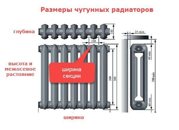 Радиаторы отопления размеры по высоте   всё об отоплении
