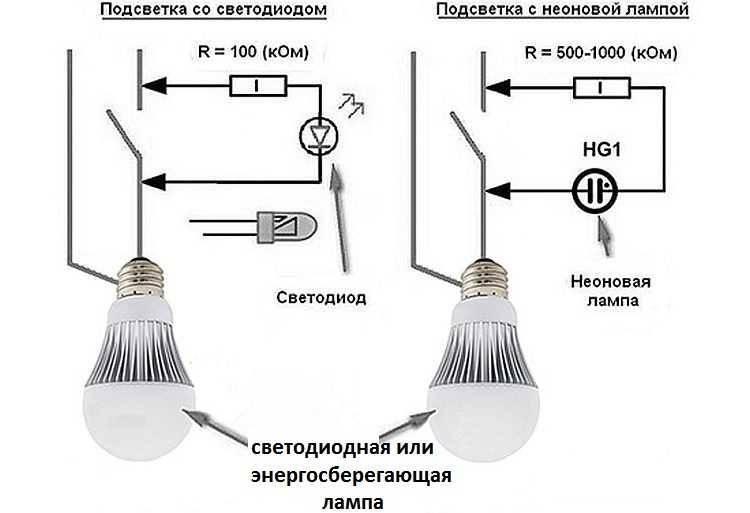 Почему люминесцентная лампа мигает и что с этим делать