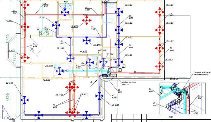 Пример расчета системы вентиляции производственного помещения на 100 м2