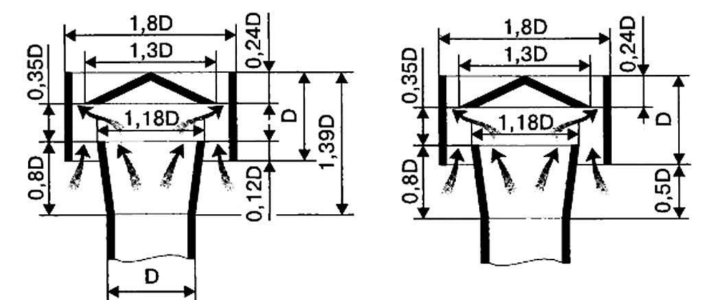 Как сделать турбодефлектор цаги своими руками