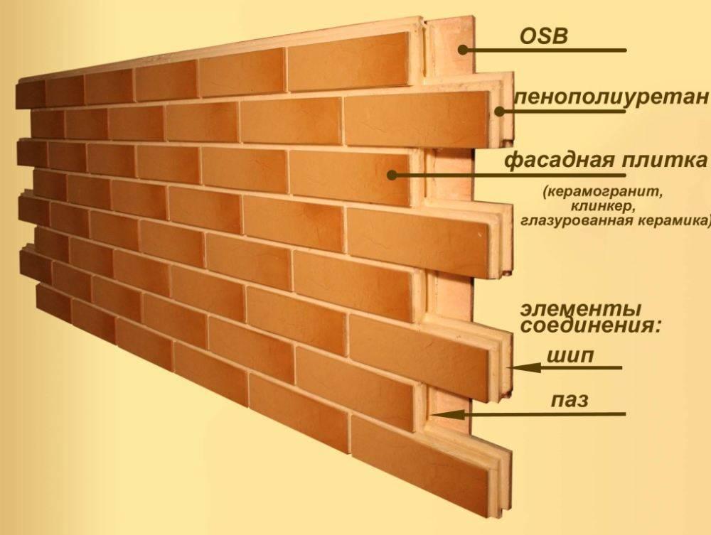 Отделка фасада частного дома клинкерной плиткой: технология монтажа