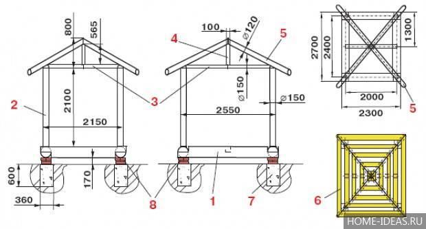 Детская площадка своими руками: как построить на даче безопасный уголок из подручных материалов