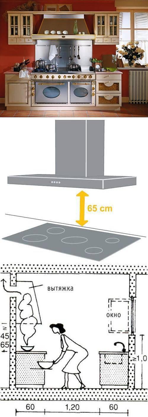 Расстояние от плиты до вытяжки – нюансы монтажа
