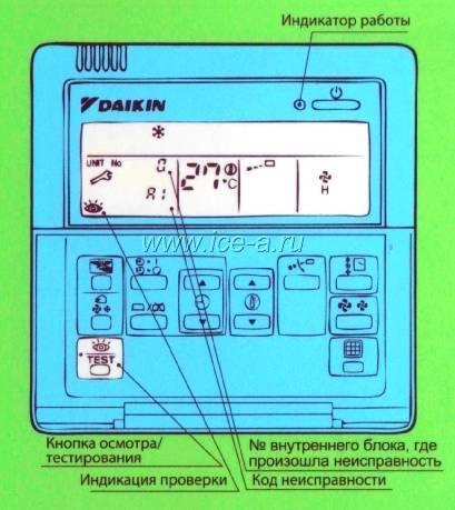 Расшифровка и инструкции к ошибкам кондиционеров daikin