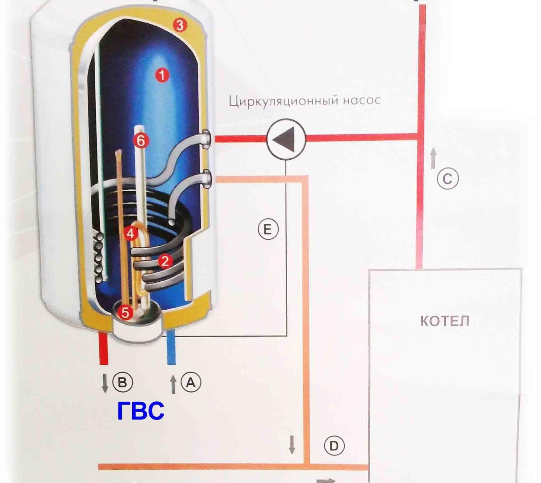 Виды тепловых насосов для отопления дома | отопление дома и квартиры