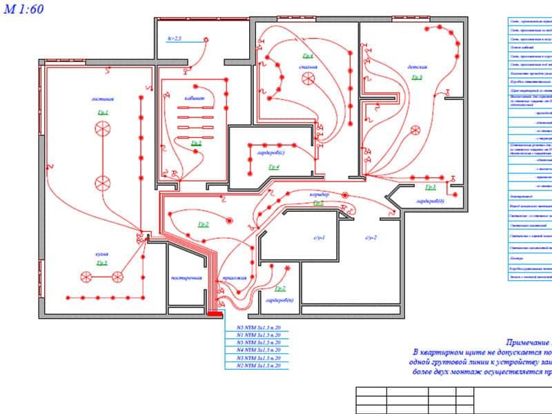 Как сделать электропроводку в квартире   схемы, советы и модели разводок для стандартных и нестандартных квартир