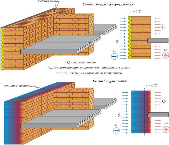 Онлайн калькулятор расчета количества утеплителя - строительство и ремонт