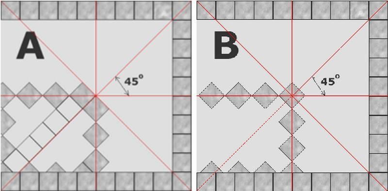 Укладка плитки на пол по диагонали – как правильно