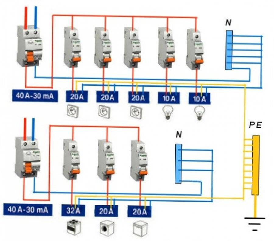 Правила подключения дифавтомата