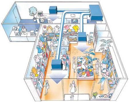 Вентиляция торговых центров, особенности проектирования