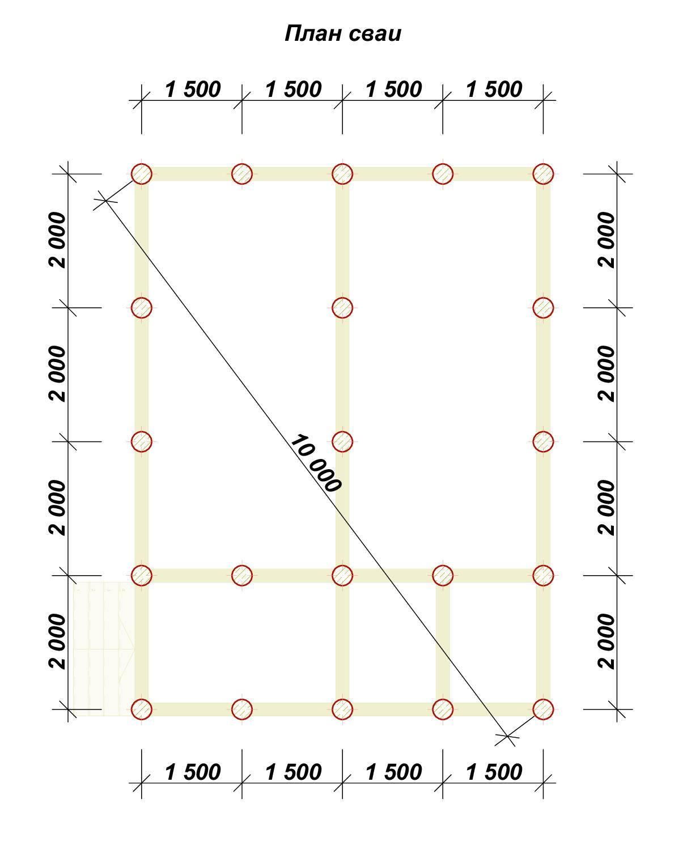 Винтовые сваи: какое должно быть минимальное расстояние, как вкручивают для фундамента, как ставят по снип