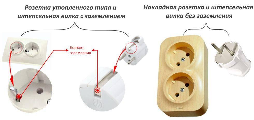 Как правильно подключить двойную или тройную розетку