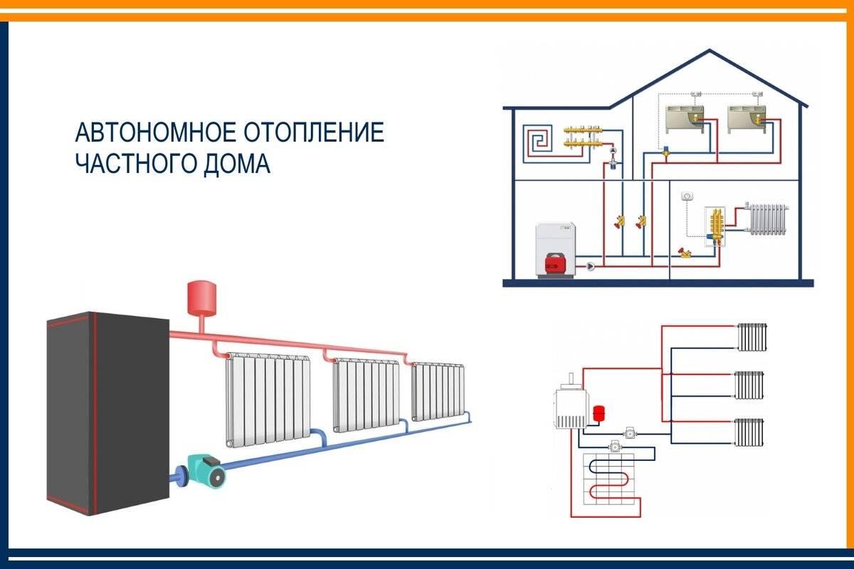 Автономные системы отопления домов и коттеджей