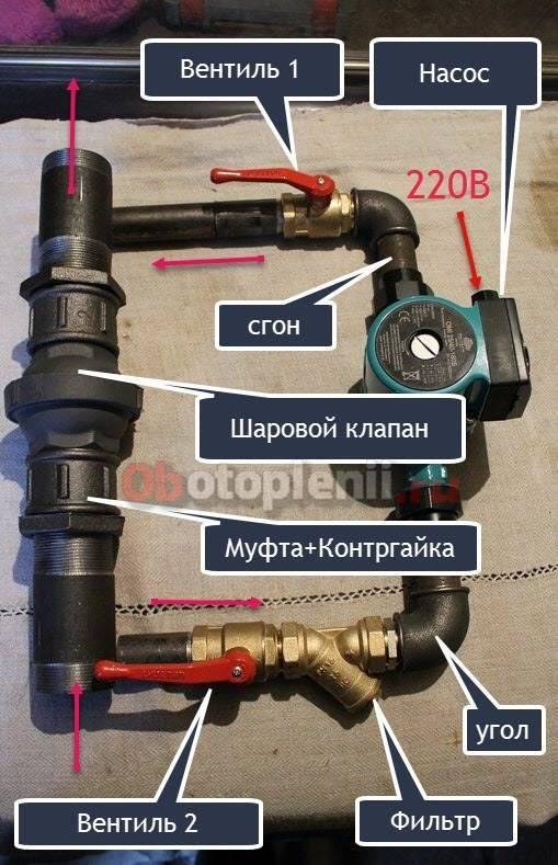 Установка дополнительного насоса в систему отопления: монтаж и особенности подключения к котлу