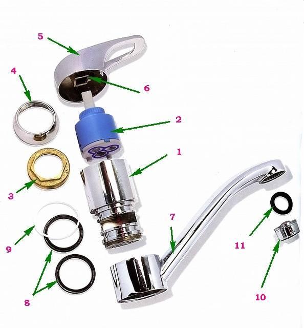 Как разобрать однорычажный смеситель и починить его своими руками