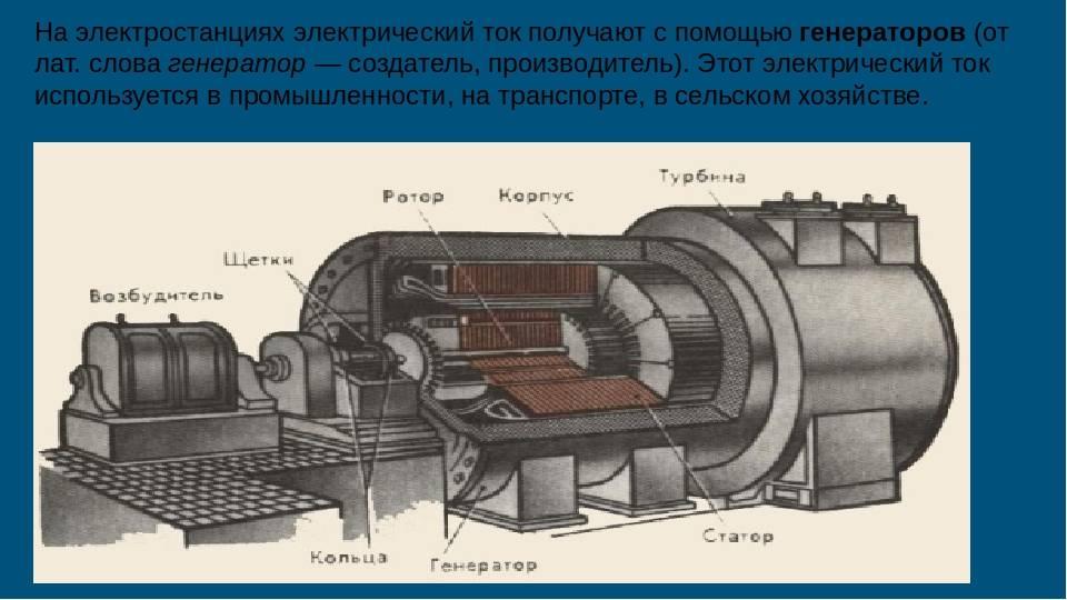 Синхронный генератор: принцип действия, характеристики холостого хода и устройство, параллельная работа. с какой скоростью вращается ротор?