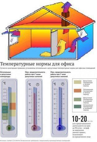 Санпин 2.1.2.2645-10 требования к условиям проживания в жилых зданиях и помещениях — википро: отраслевая энциклопедия. окна, двери, мебель