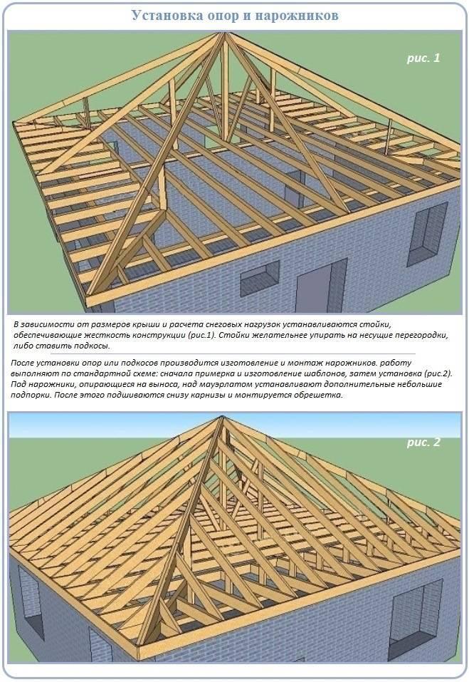 Как сделать двухскатную крышу: виды и варианты как правильно своими руками построить крышку своими руками (110 фото)