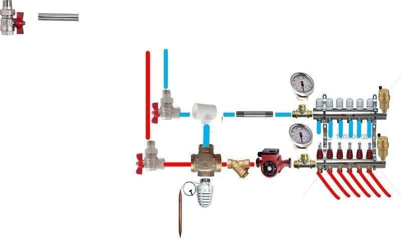 Насосно-смесительный узел: виды термоклапанов, схемы подключения к системе теплого пола своими руками