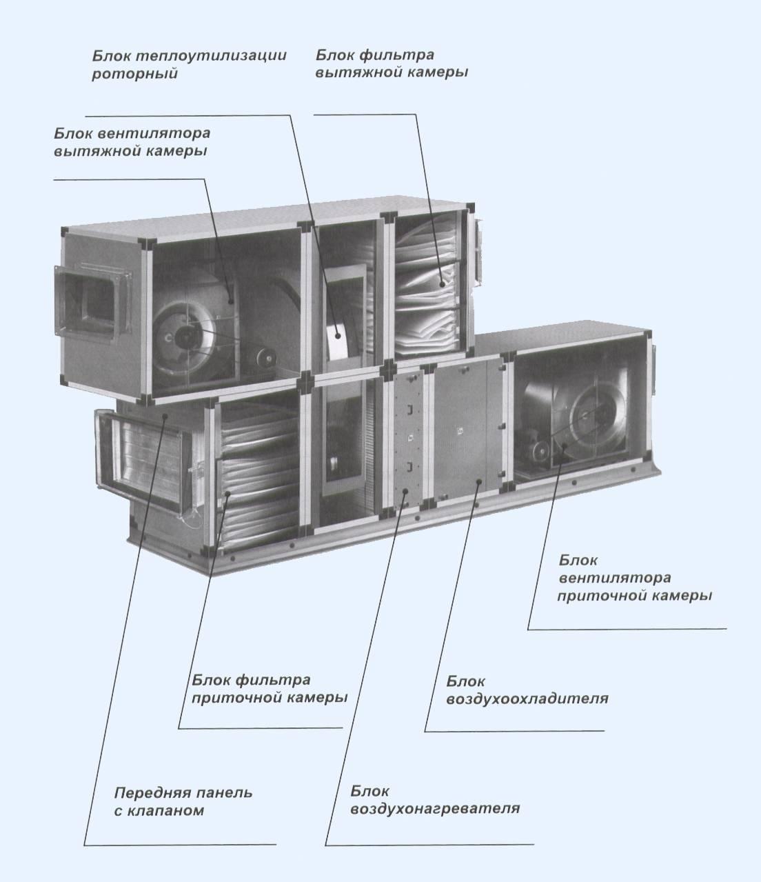 Кондиционер кассетного типа — особенности, преимущества и недостатки. кассетные кондиционеры