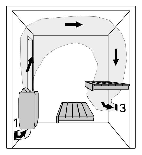 Вентиляция в сауне: правила и схема устройства