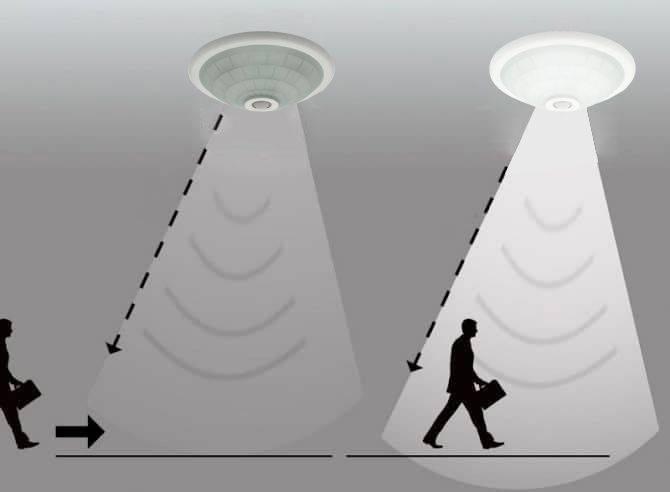 Освещение в подъезде: требования, правила и автоматизация с датчиком движения