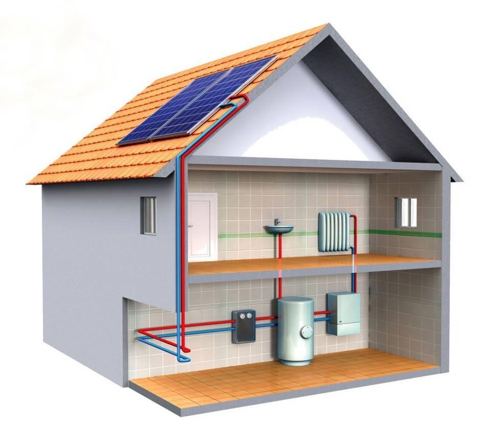 Отопление в деревянном доме: сравнительный обзор подходящих систем для дома из дерева