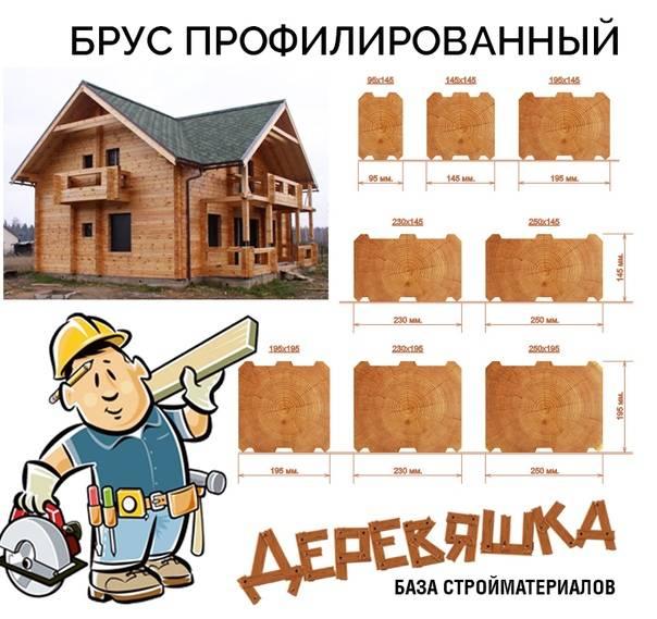Дом из бревна или бруса. какой выбрать