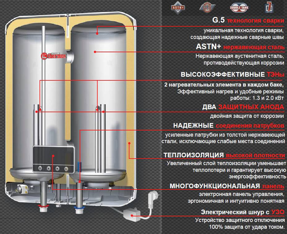 Что такое бойлер – как правильно выбрать и подключить бойлер к водопроводу
