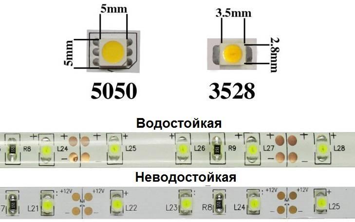 Как проверить светодиод мультиметром: проверка работоспособности светодиодной лампочки, ленты, ик и уф-диоды, прозвонить светодиод тестером, не выпаивая из схемы > свет и светильники